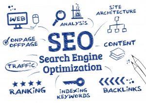 De unde provine termenul SEO (Search Engine Optimization)?