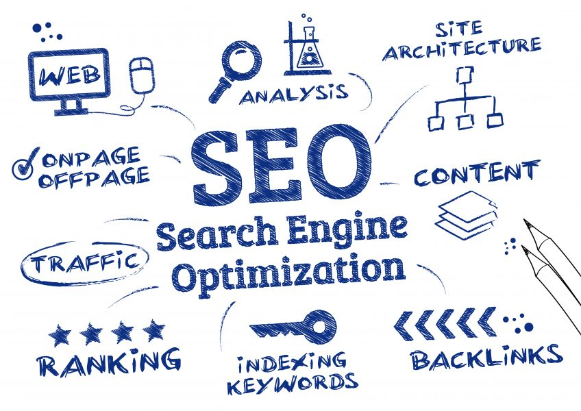 De unde provine termenul SEO (Search Engine Optimization)?